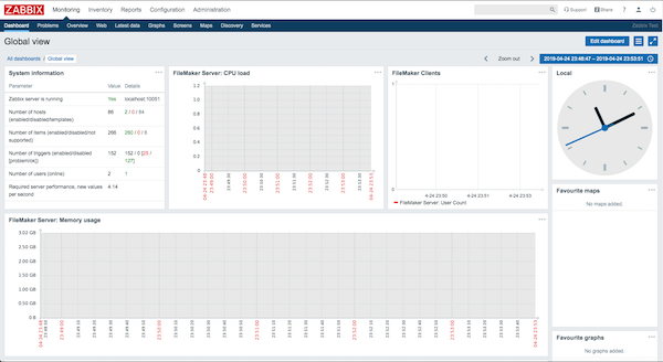 Zabbix FileMaker Server Monitoring