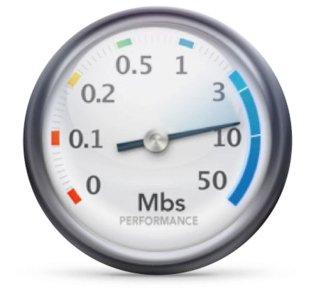 FileMaker odometer