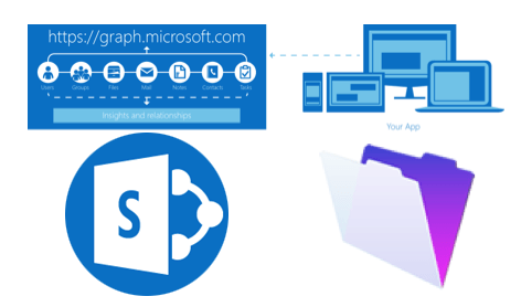 Integrating FileMaker and SharePoint Using Microsoft Graph