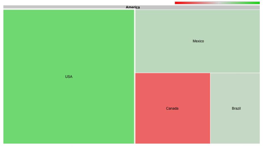 FileMaker Treemap Chart