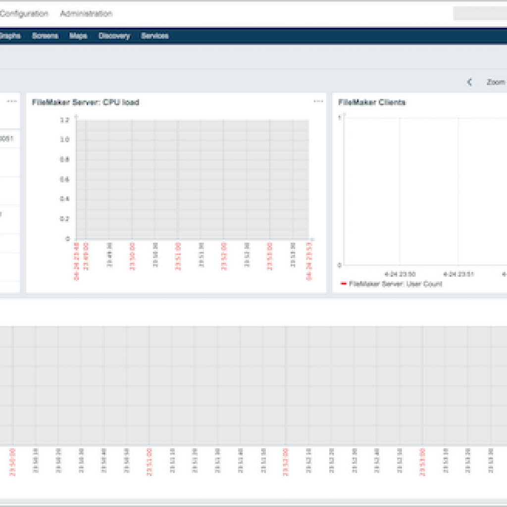 Zabbix FileMaker Server Monitoring | DB Services